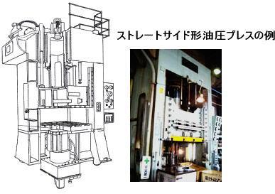 ストレートサイド形(門形)油圧プレスの例